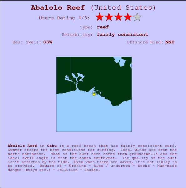 Abalolo Reef break location map and break info