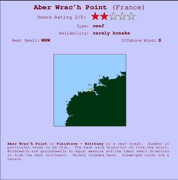 Aber Wrac'h Point break location map and break info