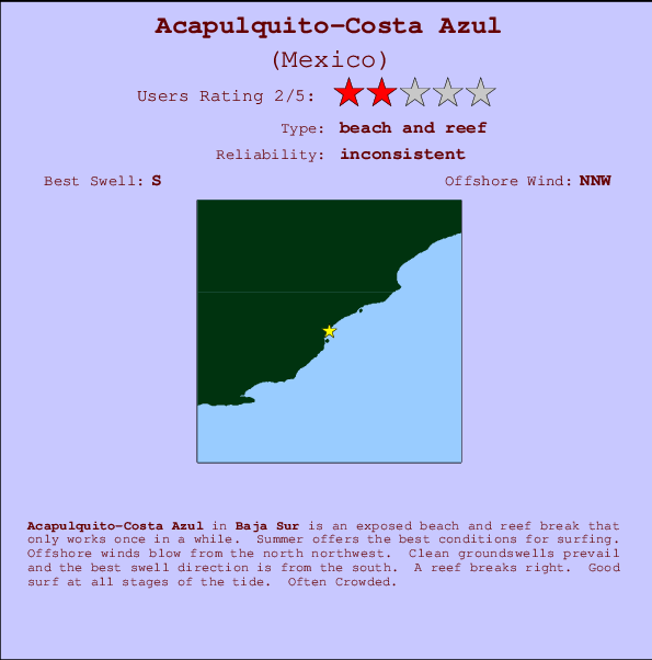 Acapulquito-Costa Azul break location map and break info
