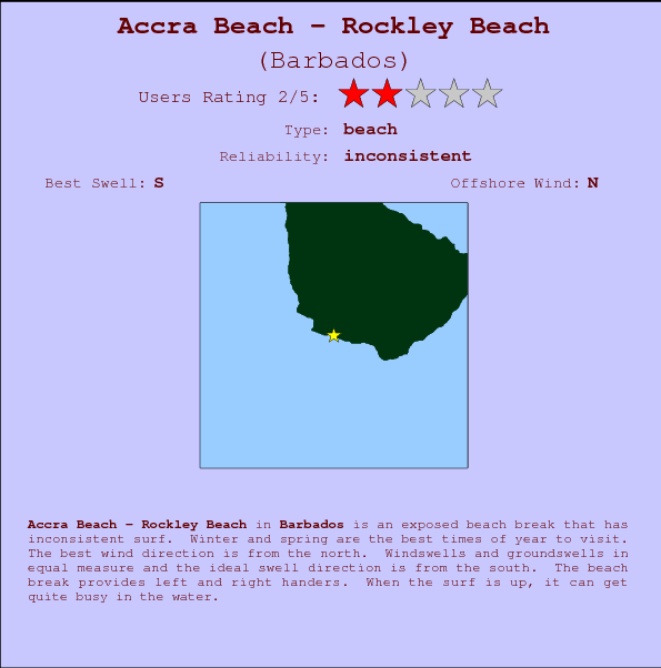 Accra Beach - Rockley Beach break location map and break info