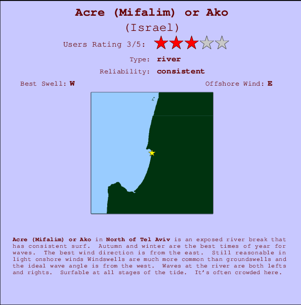 Acre (Mifalim) or Ako break location map and break info
