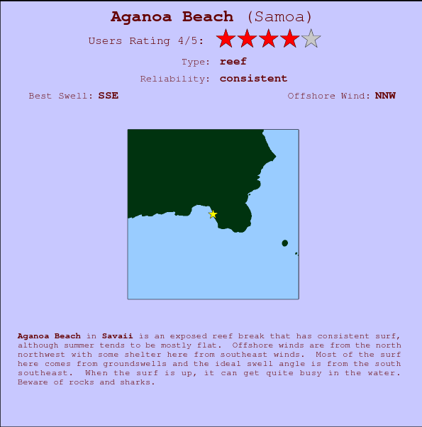 Aganoa Beach break location map and break info