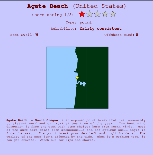 Agate Beach break location map and break info