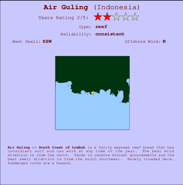 Air Guling break location map and break info
