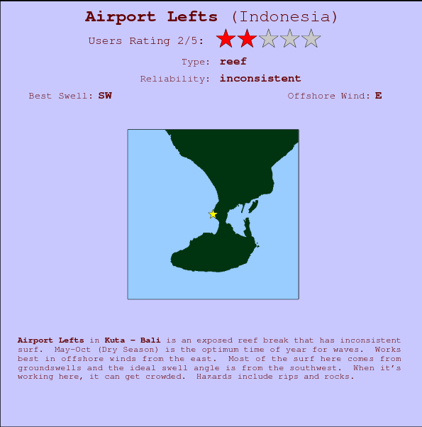 Airport Lefts break location map and break info