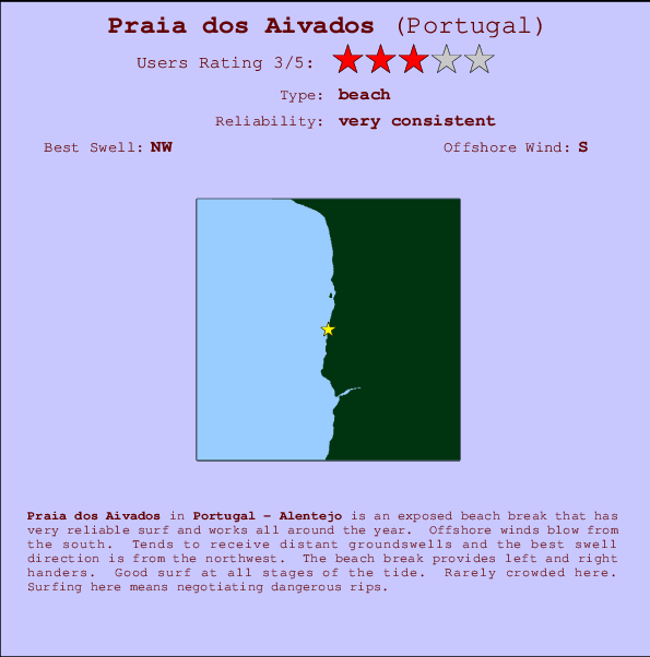 Praia dos Aivados break location map and break info
