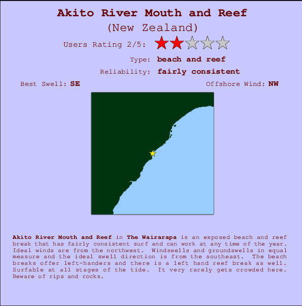 Akito River Mouth and Reef break location map and break info