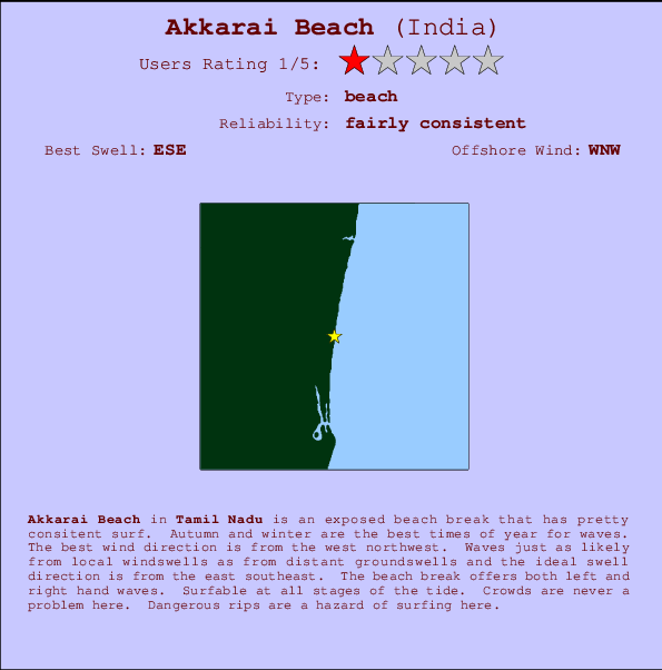 Akkarai Beach break location map and break info