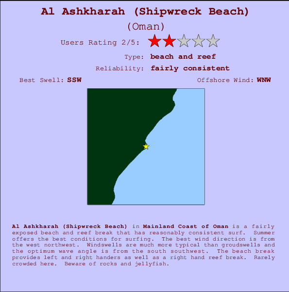 Al Ashkharah (Shipwreck Beach) break location map and break info