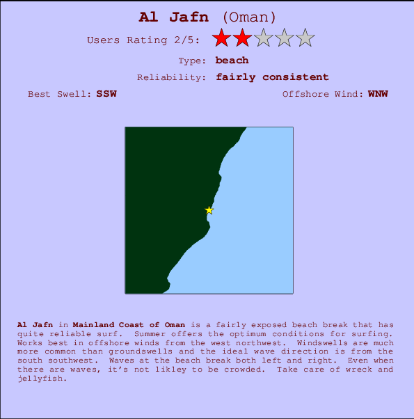Al Jafn break location map and break info