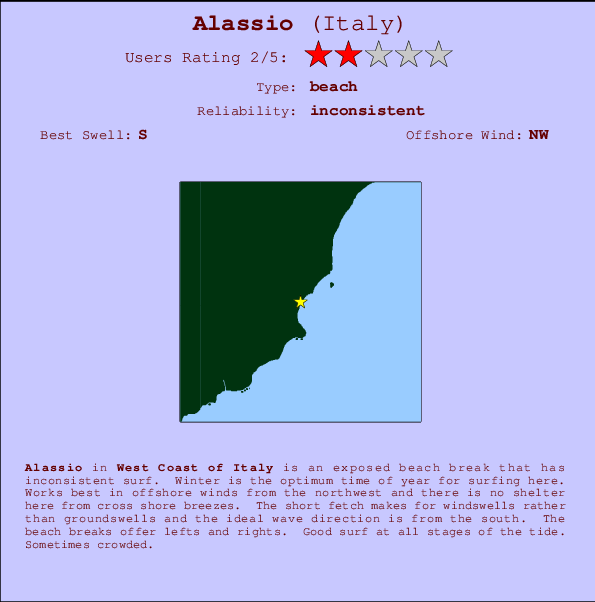 Alassio break location map and break info