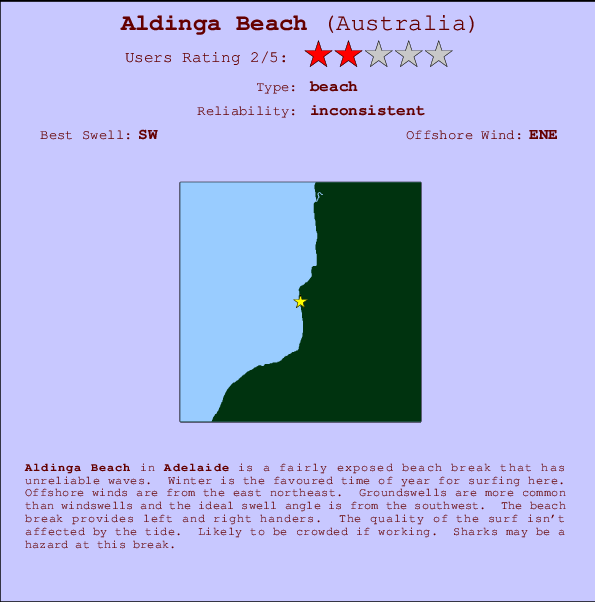 Aldinga Beach break location map and break info