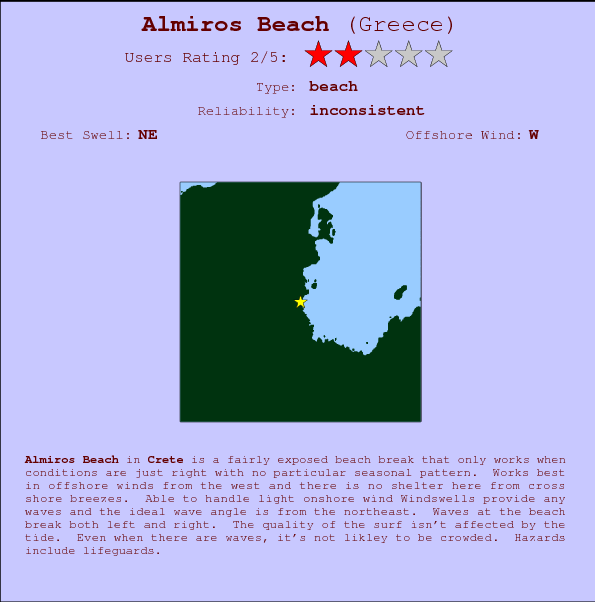 Almiros Beach break location map and break info