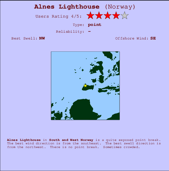 Alnes Lighthouse break location map and break info