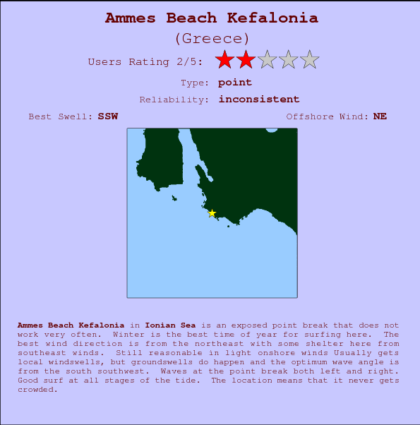 Ammes Beach Kefalonia break location map and break info