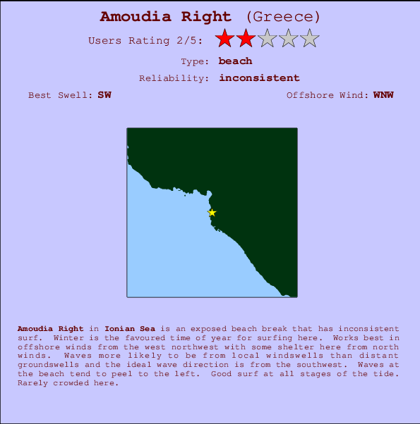 Amoudia Right break location map and break info