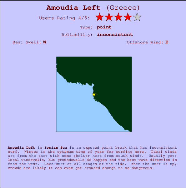 Amoudia Left break location map and break info