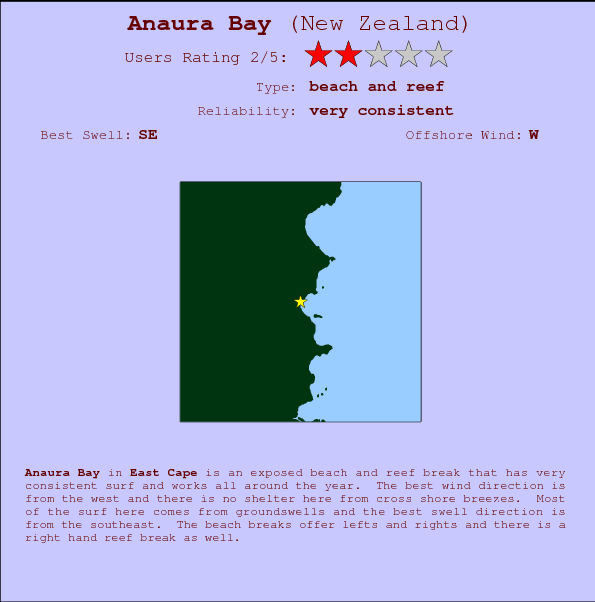 Anaura Bay break location map and break info