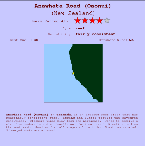 Anawhata Road (Oaonui) break location map and break info