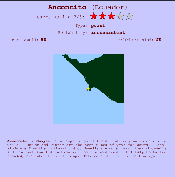 Anconcito break location map and break info