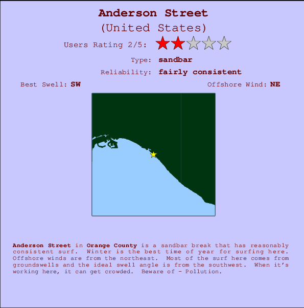 Anderson Street break location map and break info