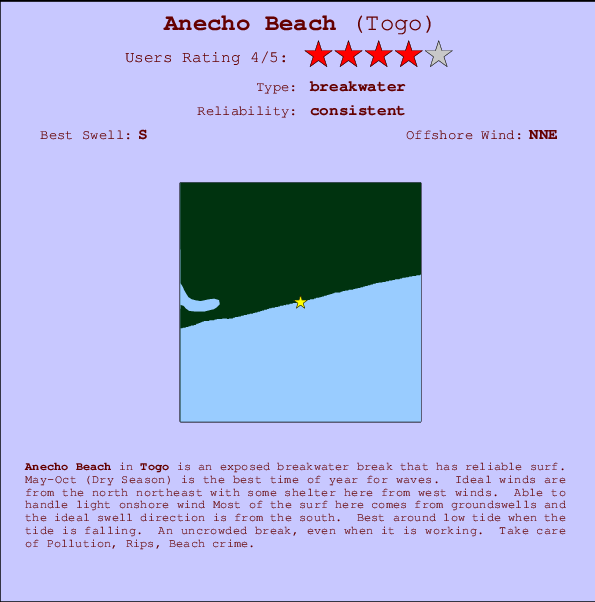 Anecho Beach break location map and break info