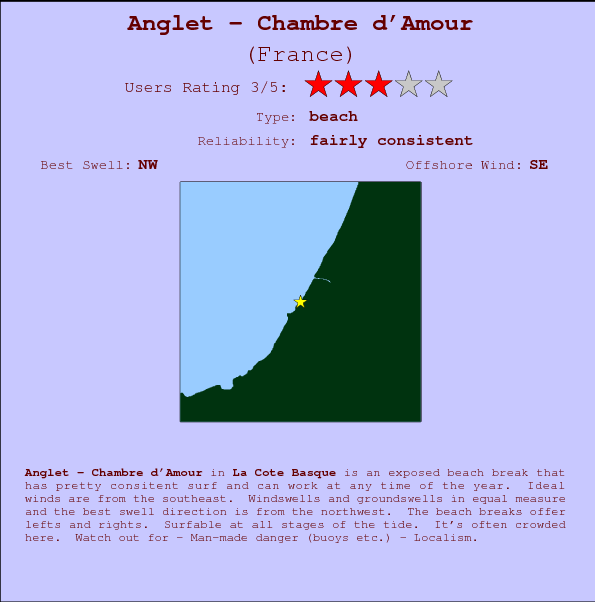 Anglet - Chambre d'Amour break location map and break info