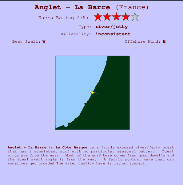 Anglet - La Barre break location map and break info