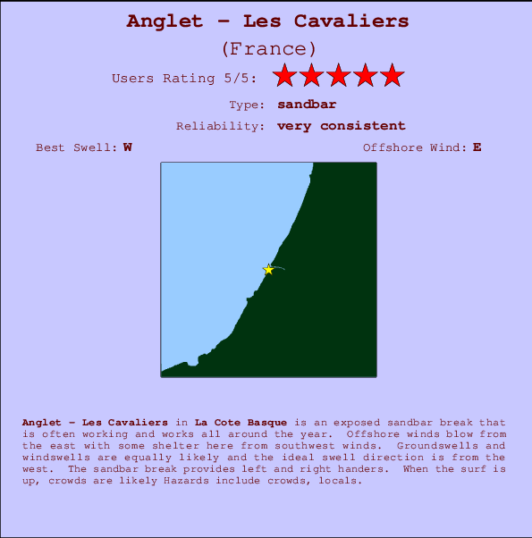 Anglet - Les Cavaliers break location map and break info