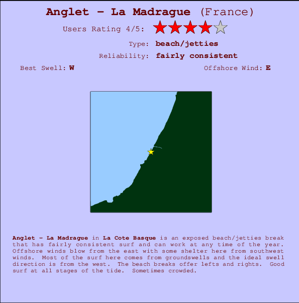 Anglet - La Madrague break location map and break info