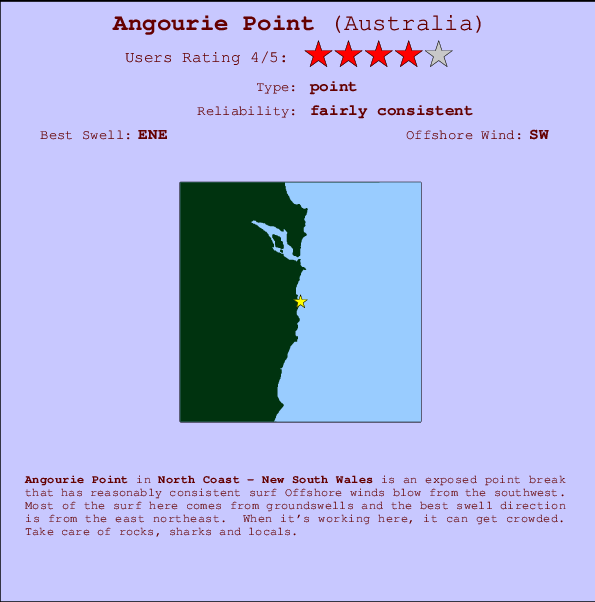Angourie Point break location map and break info
