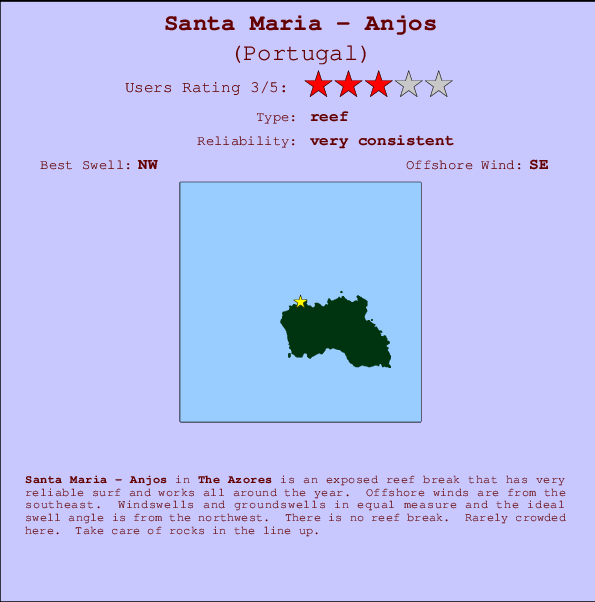 Santa Maria - Anjos break location map and break info