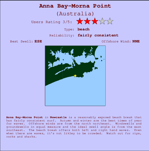 Anna Bay-Morna Point break location map and break info