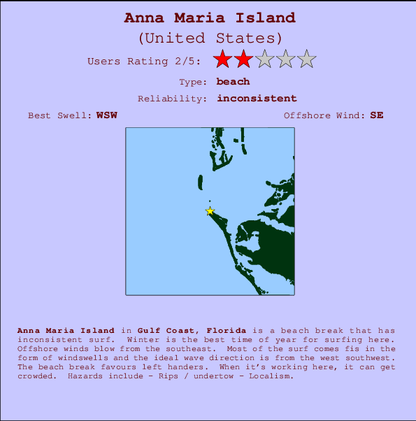 Anna Maria Island break location map and break info