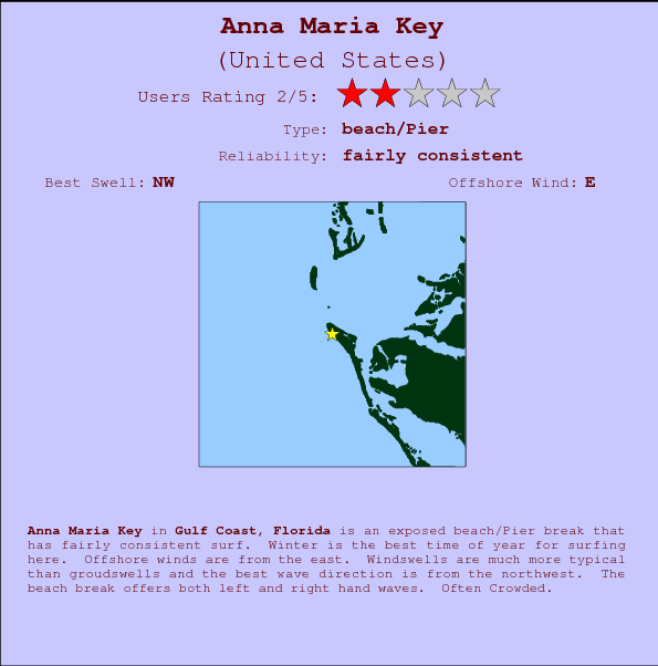 Anna Maria Key break location map and break info
