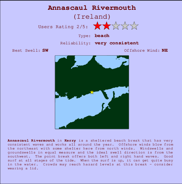 Annascaul Rivermouth break location map and break info