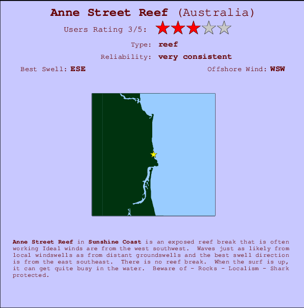 Anne Street Reef break location map and break info