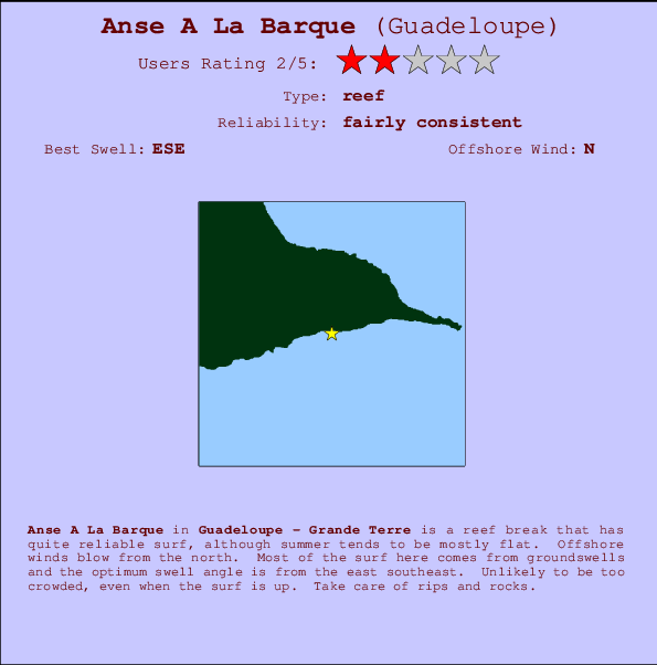 Anse A La Barque break location map and break info