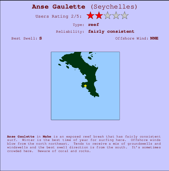 Anse Gaulette break location map and break info
