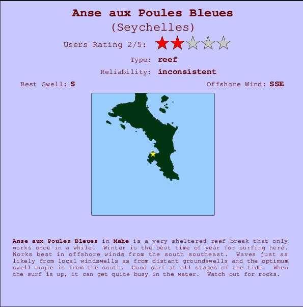 Anse aux Poules Bleues break location map and break info