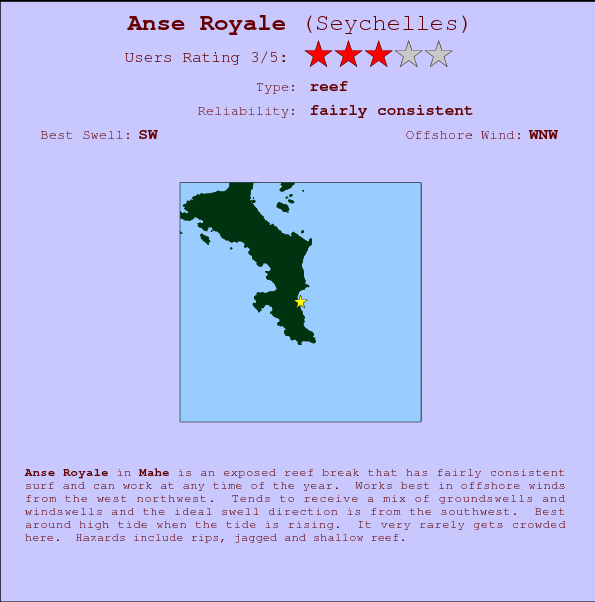 Anse Royale break location map and break info