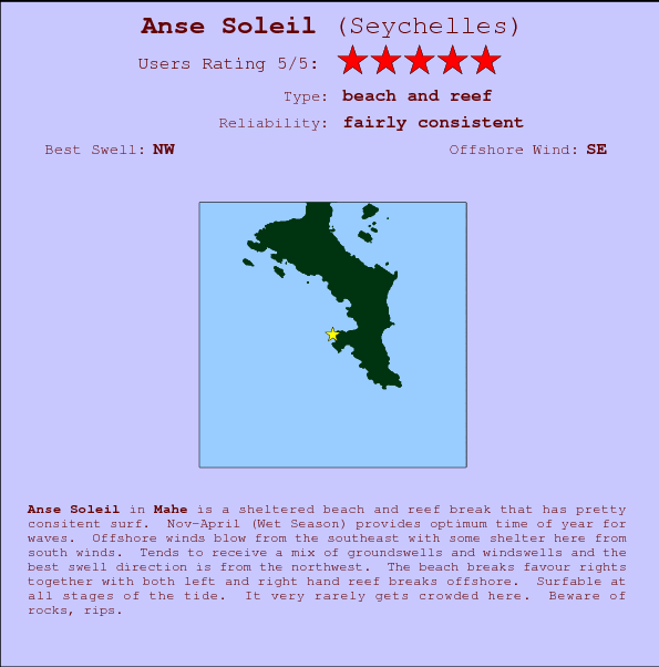 Anse Soleil break location map and break info
