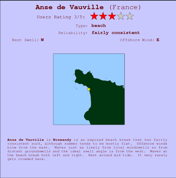 Anse de Vauville break location map and break info