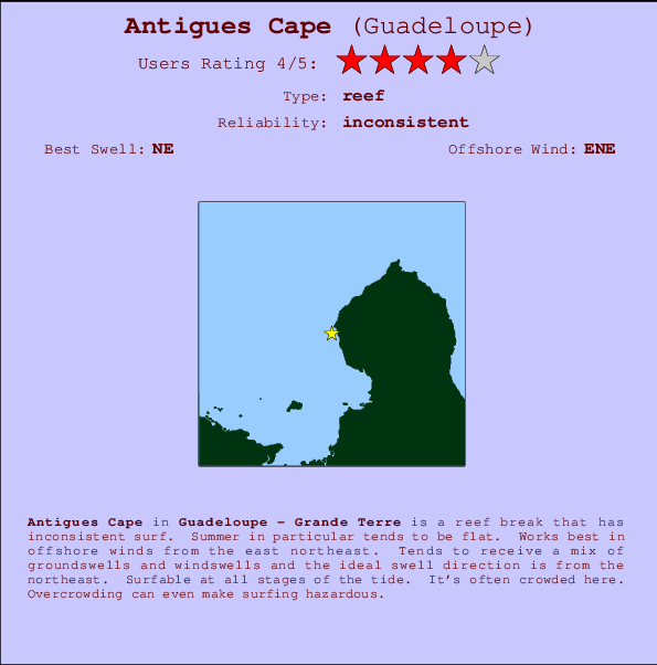 Antigues Cape break location map and break info