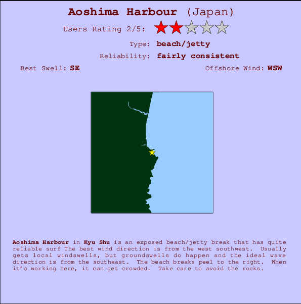 Aoshima Harbour break location map and break info