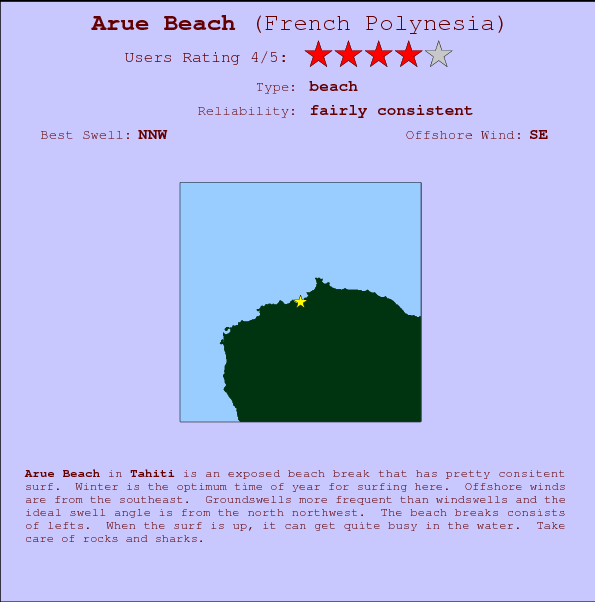 Arue Beach break location map and break info