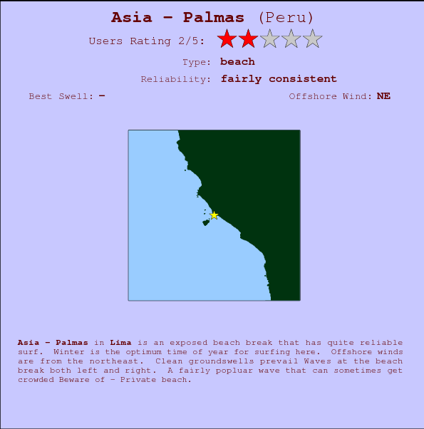 Asia - Palmas break location map and break info