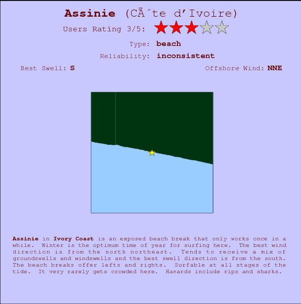 Assinie break location map and break info