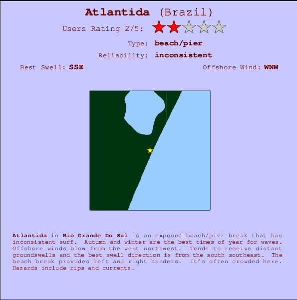 Atlantida break location map and break info