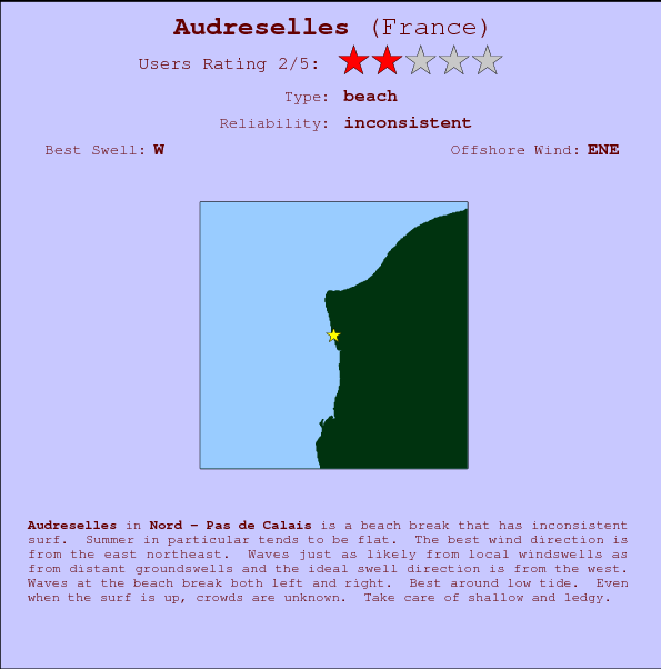 Audreselles break location map and break info